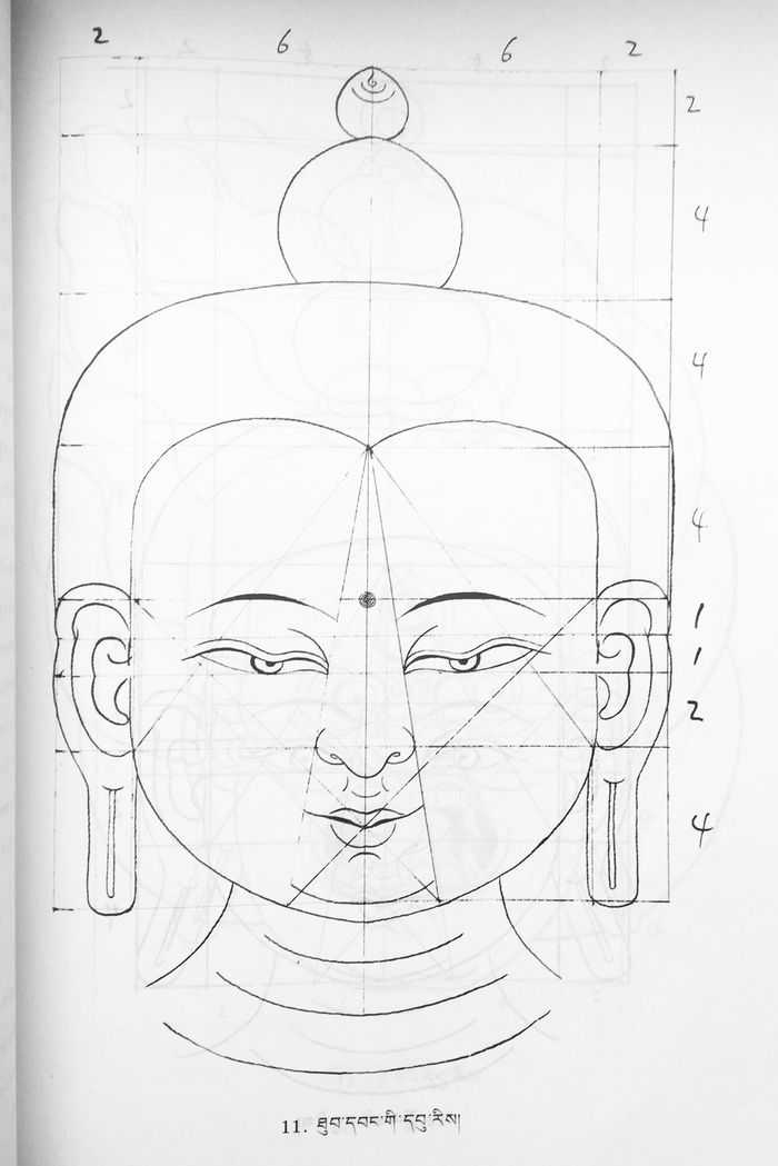 The 32 Major Marks of a Buddha's Physical Body — Study Buddhism