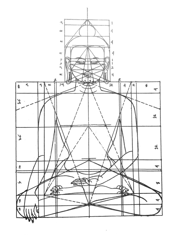 The 32 Major Marks Of A Buddhas Physical Body Study Buddhism